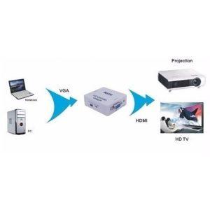 VGA2HDMI Conversor de VGA para HDMI